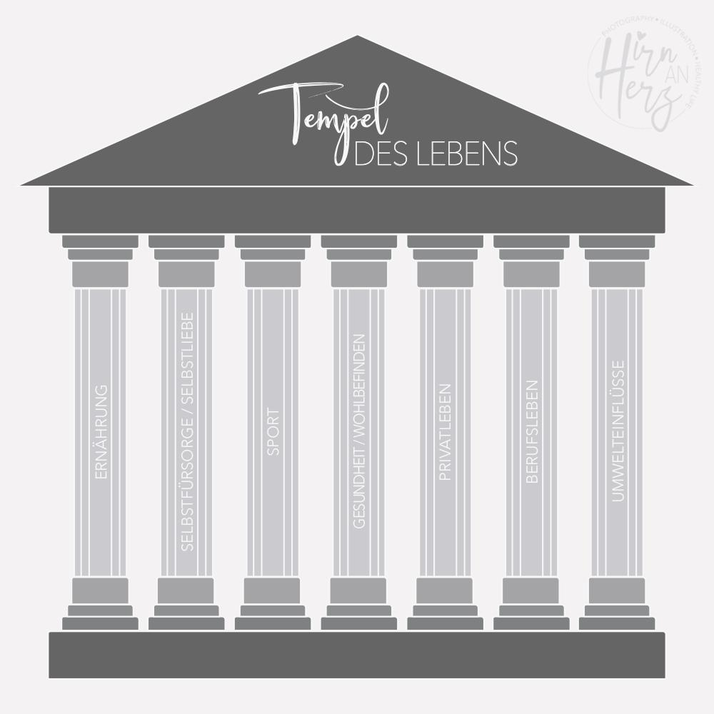 entzuendungen-im-Koerper_tempel-des-lebens